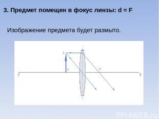 3. Предмет помещен в фокус линзы: d = F Изображение предмета будет размыто.