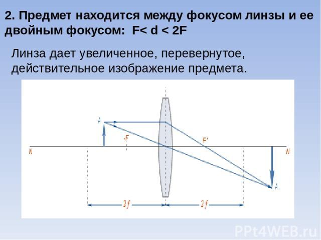 2. Предмет находится между фокусом линзы и ее двойным фокусом: F< d < 2F Линза дает увеличенное, перевернутое, действительное изображение предмета.