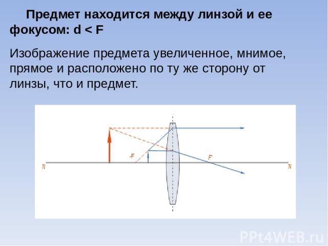 Предмет находится между линзой и ее фокусом: d < F Изображение предмета увеличенное, мнимое, прямое и расположено по ту же сторону от линзы, что и предмет.