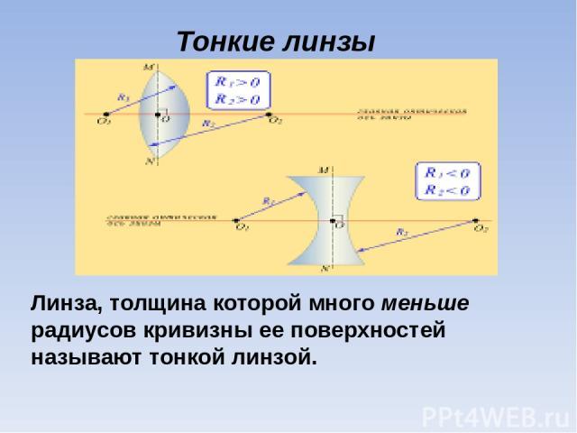 Тонкие линзы Линза, толщина которой много меньше радиусов кривизны ее поверхностей называют тонкой линзой.
