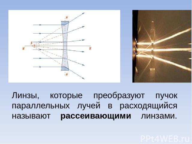Линзы, которые преобразуют пучок параллельных лучей в расходящийся называют рассеивающими линзами.