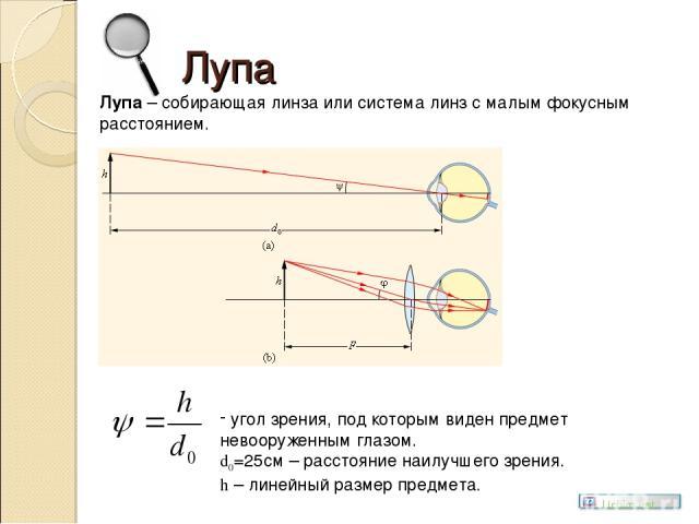 Лупа Лупа – собирающая линза или система линз с малым фокусным расстоянием. угол зрения, под которым виден предмет невооруженным глазом. d0=25см – расстояние наилучшего зрения. h – линейный размер предмета.