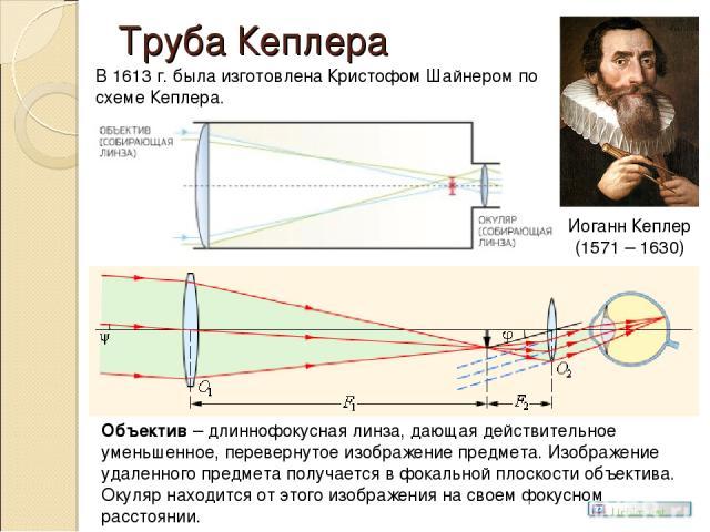Труба Кеплера Иоганн Кеплер (1571 – 1630) В 1613 г. была изготовлена Кристофом Шайнером по схеме Кеплера. Объектив – длиннофокусная линза, дающая действительное уменьшенное, перевернутое изображение предмета. Изображение удаленного предмета получает…