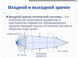 * Входной и выходной зрачок Входной зрачок оптической системы – это изображение