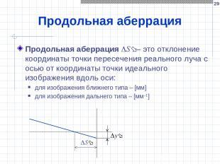 * Продольная аберрация Продольная аберрация S – это отклонение координаты точки