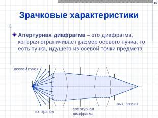 * Зрачковые характеристики Апертурная диафрагма – это диафрагма, которая огранич