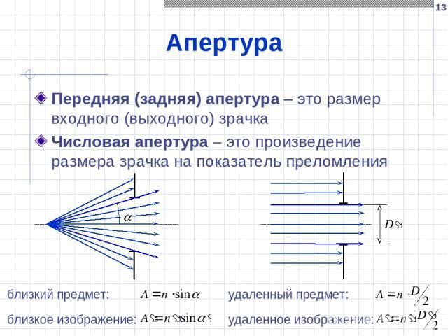* Апертура Передняя (задняя) апертура – это размер входного (выходного) зрачка Числовая апертура – это произведение размера зрачка на показатель преломления близкий предмет: близкое изображение: удаленный предмет: удаленное изображение: