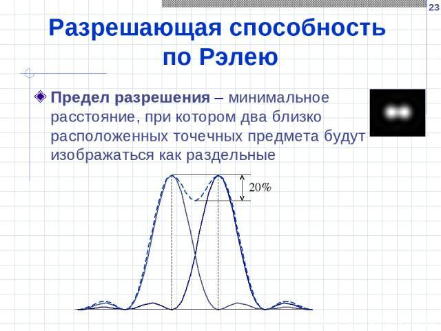 * Разрешающая способность по Рэлею Предел разрешения – минимальное расстояние, при котором два близко расположенных точечных предмета будут изображаться как раздельные