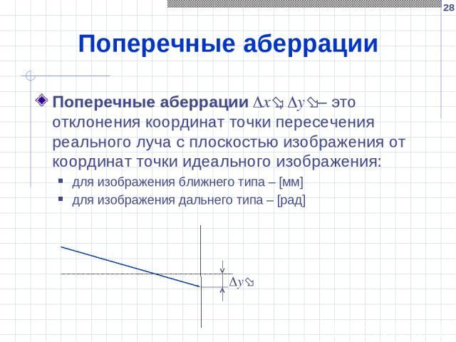 * Поперечные аберрации Поперечные аберрации x , y – это отклонения координат точки пересечения реального луча с плоскостью изображения от координат точки идеального изображения: для изображения ближнего типа – [мм] для изображения дальнего типа – [рад]