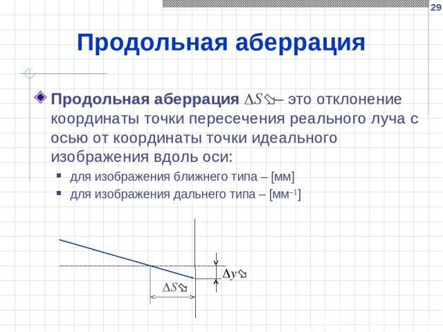 * Продольная аберрация Продольная аберрация S – это отклонение координаты точки пересечения реального луча с осью от координаты точки идеального изображения вдоль оси: для изображения ближнего типа – [мм] для изображения дальнего типа – [мм–1]