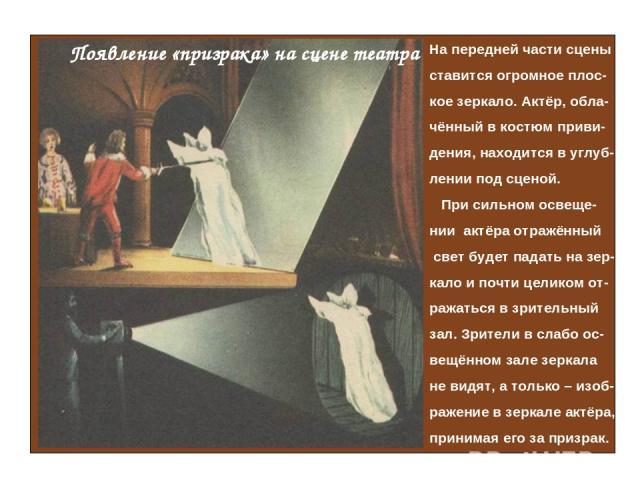 Появление «призрака» на сцене театра На передней части сцены ставится огромное плос- кое зеркало. Актёр, обла- чённый в костюм приви- дения, находится в углуб- лении под сценой. При сильном освеще- нии актёра отражённый свет будет падать на зер- кал…