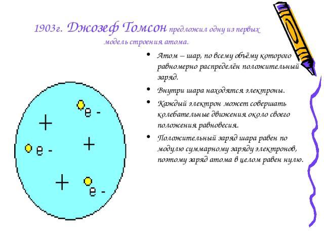 1903г. Джозеф Томсон предложил одну из первых модель строения атома. Атом – шар, по всему объёму которого равномерно распределён положительный заряд. Внутри шара находятся электроны. Каждый электрон может совершать колебательные движения около своег…