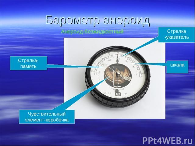 Барометр анероид Стрелка-память Стрелка -указатель Чувствительный элемент-коробочка шкала Анероид-безжидкостный