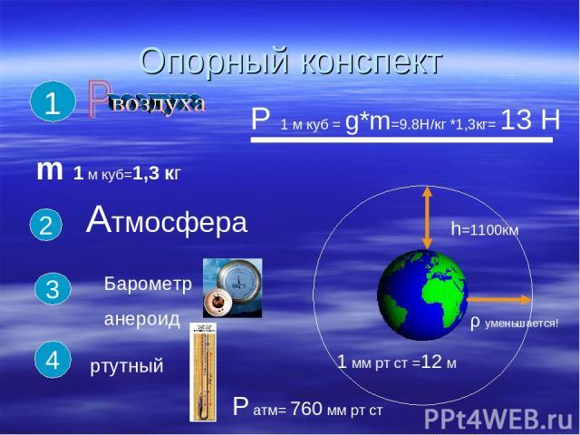 Опорный конспект m 1 м куб=1,3 кг 1 Р 1 м куб = g*m=9.8H/кг *1,3кг= 13 Н 2 Атмосфера h=1100км 3 Барометр анероид 1 мм рт ст =12 м 4 ртутный Р атм= 760 мм рт ст ρ уменьшается!