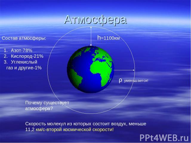 Атмосфера h=1100км Состав атмосферы: ρ уменьшается! Азот-78% Кислород-21% Углекислый газ и другие-1% Почему существует атмосфера? Скорость молекул из которых состоит воздух, меньше 11,2 км/с-второй космической скорости!