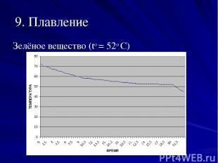 9. Плавление Зелёное вещество (tо = 52о С)