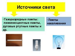 Источники света Газоразрядные лампы: люминесцентные лампы, дуговые ртутные лампы