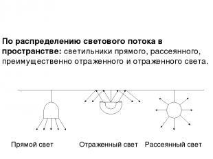 По распределению светового потока в пространстве: светильники прямого, рассеянно