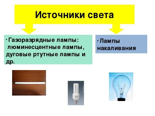Источники света Газоразрядные лампы: люминесцентные лампы, дуговые ртутные лампы и др. Лампы накаливания