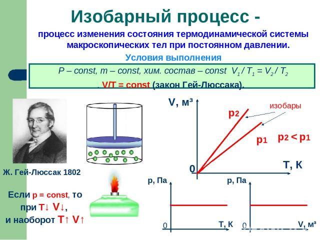 да, первый закон термодинамики лекция по теплофизике поиск, поставщики магазины