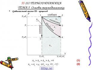 55 III ТЕРМОДИНАМИКА ТЕМА 5 Основы термодинамики Сравнительный анализ ТД - проце