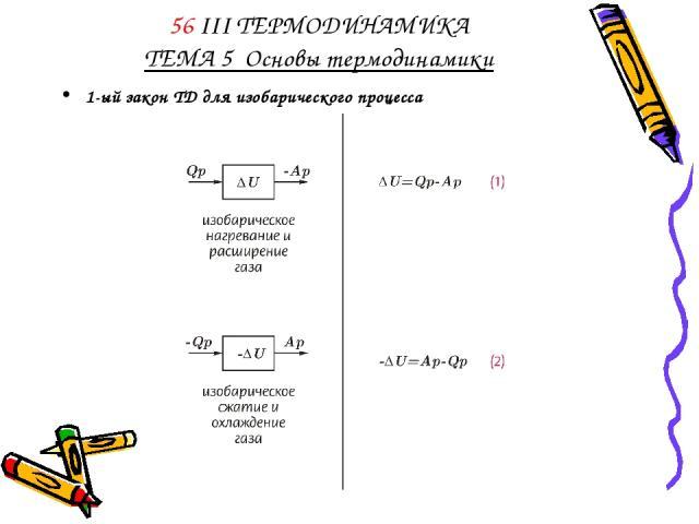 56 III ТЕРМОДИНАМИКА ТЕМА 5 Основы термодинамики 1-ый закон ТД для изобарического процесса
