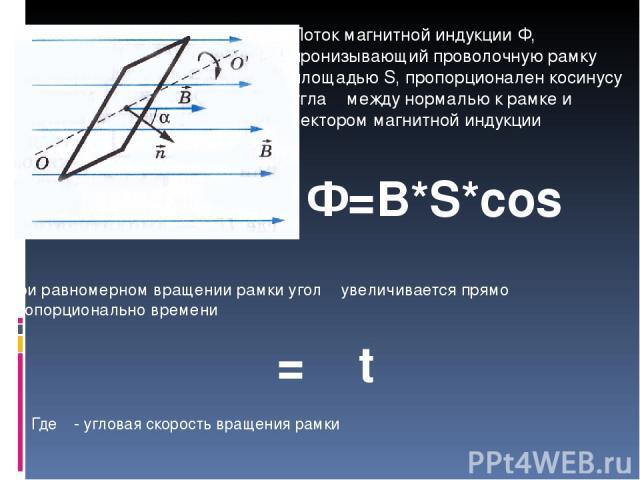Поток магнитной индукции Ф, пронизывающий проволочную рамку площадью S, пропорционален косинусу угла α между нормалью к рамке и вектором магнитной индукции Ф=B*S*cos α При равномерном вращении рамки угол α увеличивается прямо пропорционально времени…