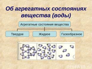 Об агрегатных состояниях вещества (воды)