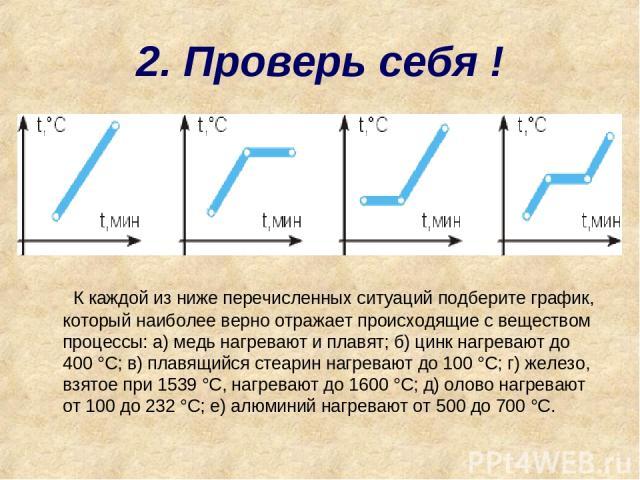 2. Проверь себя ! К каждой из ниже перечисленных ситуаций подберите график, который наиболее верно отражает происходящие с веществом процессы: а) медь нагревают и плавят; б) цинк нагревают до 400 °С; в) плавящийся стеарин нагревают до 100 °С; г) жел…