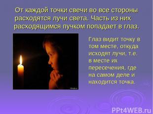 От каждой точки свечи во все стороны расходятся лучи света. Часть из них расходя