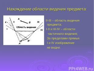 Нахождение области видения предмета: II-III – область видения предмета; I-II и I