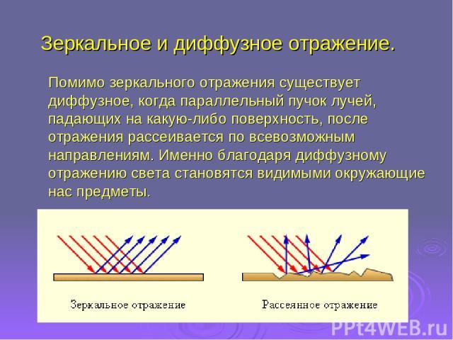 Помимо зеркального отражения существует диффузное, когда параллельный пучок лучей, падающих на какую-либо поверхность, после отражения рассеивается по всевозможным направлениям. Именно благодаря диффузному отражению света становятся видимыми окружаю…
