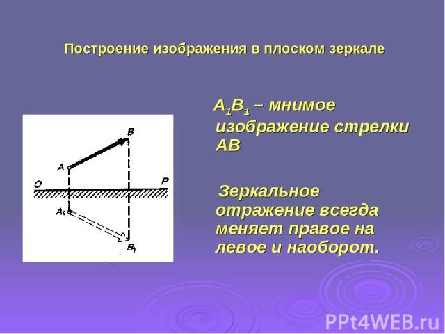 А1В1 – мнимое изображение стрелки АВ Зеркальное отражение всегда меняет правое на левое и наоборот. Построение изображения в плоском зеркале