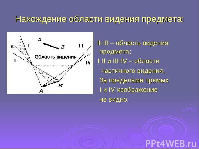 Нахождение области видения предмета: II-III – область видения предмета; I-II и III-IV – области частичного видения; За пределами прямых I и IV изображение не видно.