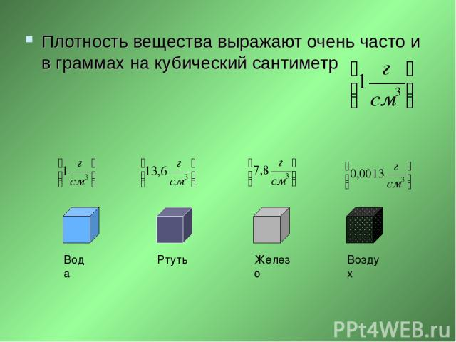 Плотность вещества выражают очень часто и в граммах на кубический сантиметр Вода Ртуть Воздух Железо