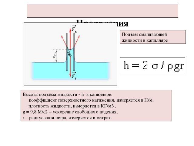 Проявления Подъем смачивающей жидкости в капилляре Высота подъёма жидкости - h в капилляре. σ – коэффициент поверхностного натяжения, измеряется в Н/м, ρ – плотность жидкости, измеряется в КГ/м3 , g = 9,8 М/с2 – ускорение свободного падения, r – рад…