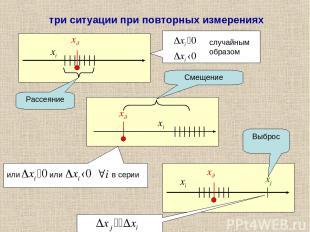 Рассеяние Смещение Выброс три ситуации при повторных измерениях случайным образо