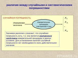 различие между случайными и систематическими погрешностями Измерительная процеду