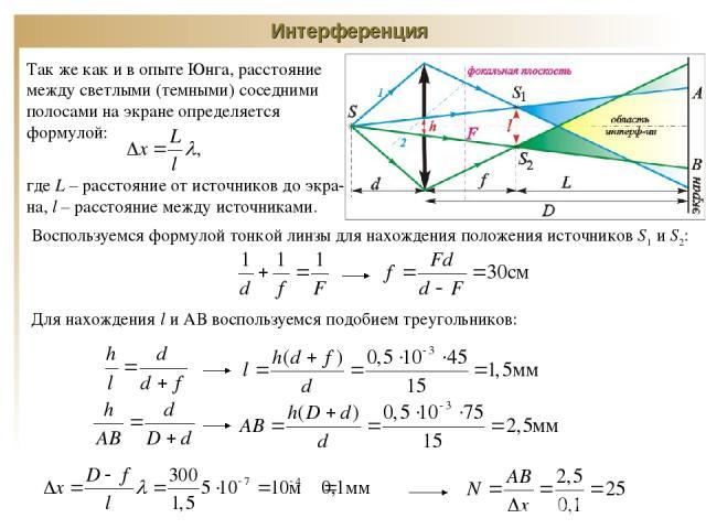 Интерференция Так же как и в опыте Юнга, расстояние между светлыми (темными) соседними полосами на экране определяется формулой: где L – расстояние от источников до экра-на, l – расстояние между источниками. Воспользуемся формулой тонкой линзы для н…