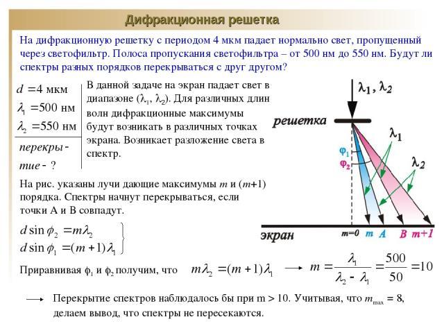 Решение задач блока С Дифракционная решетка На дифракционную решетку с периодом 4 мкм падает нормально свет, пропущенный через светофильтр. Полоса пропускания светофильтра – от 500 нм до 550 нм. Будут ли спектры разных порядков перекрываться с друг …