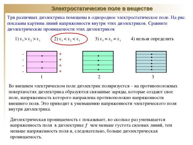 Электростатическое поле в веществе Три различных диэлектрика помещены в однородное электростатическое поле. На рис. показаны картины линий напряженности внутри этих диэлектриков. Сравните диэлектрические проницаемости этих диэлектриков 1) 3 > 2 > 1 …