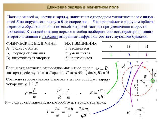 Движение заряда в магнитном поле Частица массой т, несущая заряд q, движется в однородном магнитном поле с индук-цией В по окружности радиуса R со скоростью υ. Что произойдет с радиусом орбиты, периодом обращения и кинетической энергией частицы при …