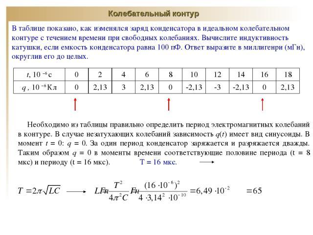 Колебательный контур В таблице показано, как изменялся заряд конденсатора в идеальном колебательном контуре с течением времени при свободных колебаниях. Вычислите индуктивность катушки, если емкость конденсатора равна 100 пФ. Ответ выразите в миллиг…