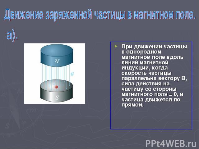 При движении частицы в однородном магнитном поле вдоль линий магнитной индукции, когда скорость частицы параллельна вектору В, сила действия на частицу со стороны магнитного поля = 0, и частица движется по прямой.