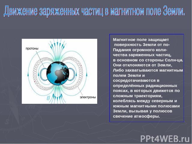 Магнитное поле защищает поверхность Земли от по- Падания огромного коли- чества заряженных частиц, в основном со стороны Солн-ца. Они отклоняются от Земли, Либо захватываются магнитным полем Земли и сосредотачиваются в определённых радиационных пояс…