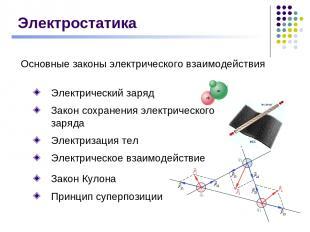 Электростатика Основные законы электрического взаимодействия Электрический заряд