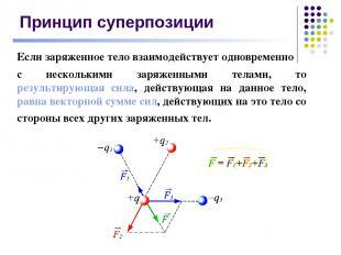 Принцип суперпозиции Если заряженное тело взаимодействует одновременно с несколь