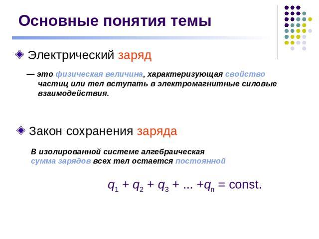 Основные понятия темы Электрический заряд Закон сохранения заряда ― это физическая величина, характеризующая свойство частиц или тел вступать в электромагнитные силовые взаимодействия. В изолированной системе алгебраическая сумма зарядов всех тел ос…