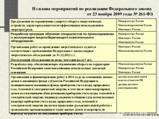 Из плана мероприятий по реализации Федерального закона от 23 ноября 2009 года №