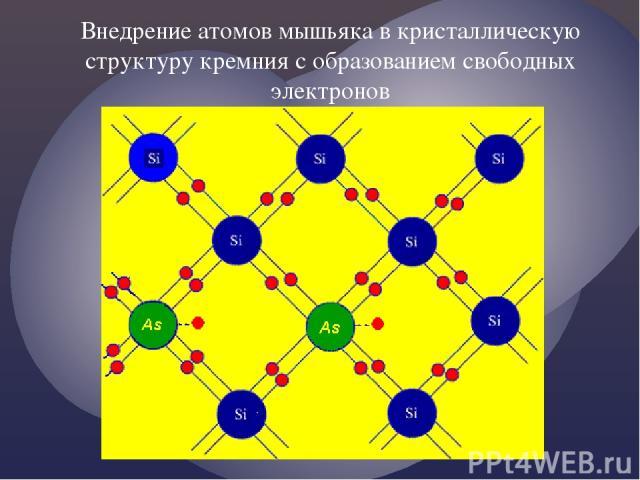 Внедрение атомов мышьяка в кристаллическую структуру кремния с образованием свободных электронов